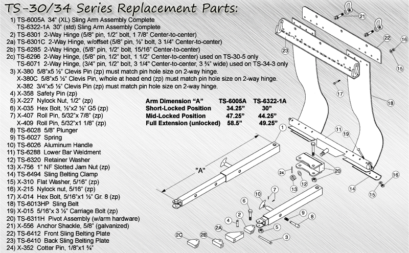 Replacement Parts For Ts 34 Series