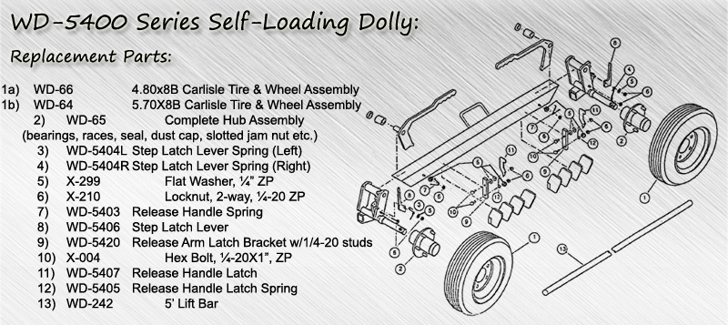 Replacement Parts - WD-5400 Series Self-Loading Dolly